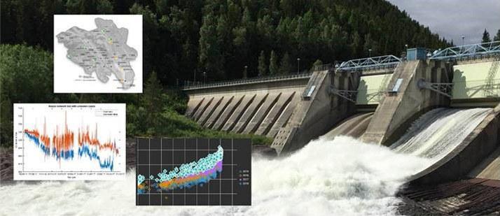 Digitalisering i vannkraften