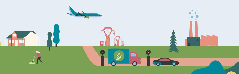 Fornybarometeret - toppbilde kapittelside